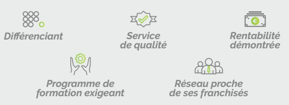avantages réseau cash and repair