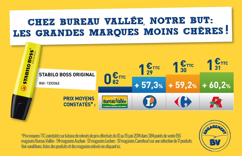 Comparateur de prix carrefour for Comparateur de prix hotel