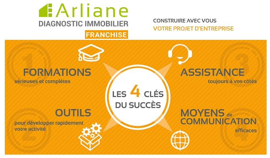 Franchise Arliane Diagnostic immobilier