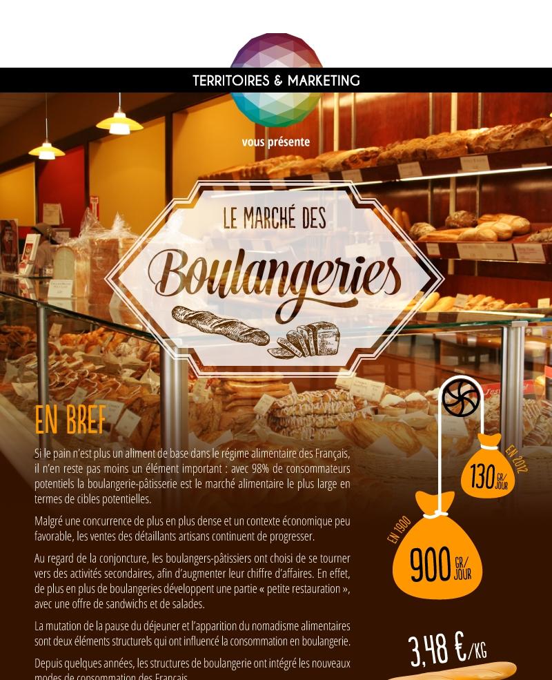 En Complement De Cet Article Le Cabinet Territoire Et Marketing Nous Propose Infographie Un Etat Des Lieux Du Marche La Boulangerie